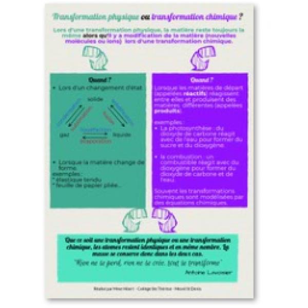 transformation physique ou chimique ?