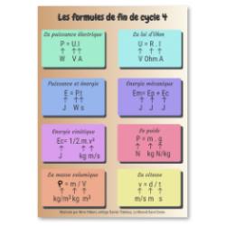 Les formules en physique fin cycle 4