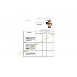 Grilles d'évaluation communication orale