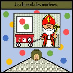 Le chariot des nombres