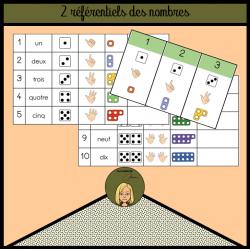 2 référentiels des nombres (1 à 10)