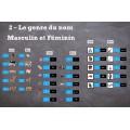 Kit d'orthographe Montessori 4-7 ans CURSIF