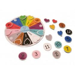 Cercle des couleurs
