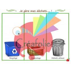 Je gère mes déchets !
