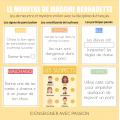 Le meurtre de madame Bernadette