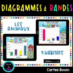Diagrammes à bandes | Les animaux Cartes BOOM