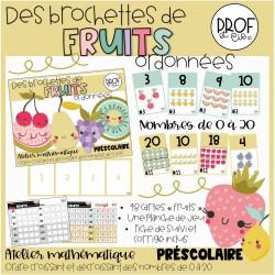 Des brochettes de fruits ordonnées (préscolaire)