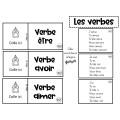 Cahier interactif/Grammaire (la suite)