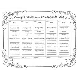 Comptabilisation des suppléances