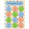 Jeu de bouchons 3 groupes de verbes