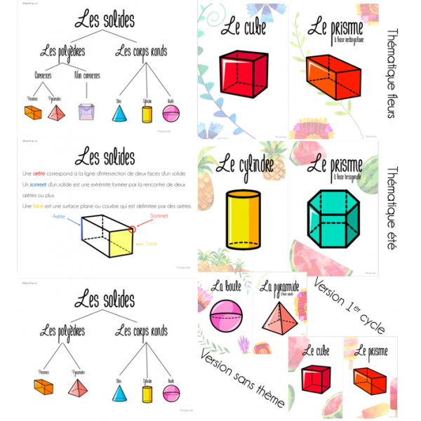 Affiches solides - Version pour chaque cycles