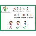 Scénario social sur le coronavirus | Covid-19