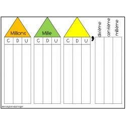 Tableaux de numération