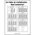 Les tables de multiplications... Quel cauchemar!
