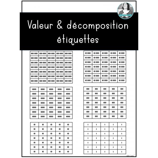 Valeur et décomposition