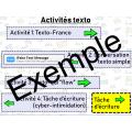 Écriture médiatique - Projet par texto