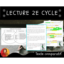 Texte comparatif // 2e cycle // Le patinage