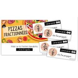 Pizzas fractionnées - Fractions équivalentes