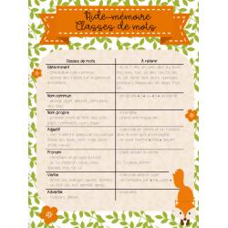 Aide-mémoire sur les classes de mots