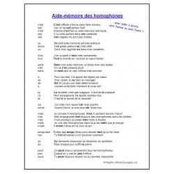 Aide-mémoire des homophones et activité