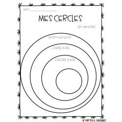 Mes cercles