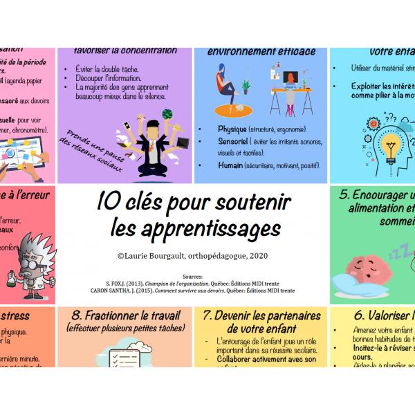 10 clés pour soutenir l'apprentissage
