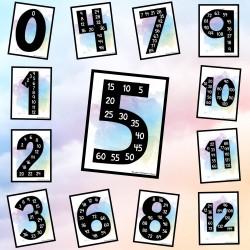 Outil d'affichage - Multiplications 0 à 12