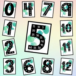 Outil d'affichage - Multiplications 0 à 12 (B)