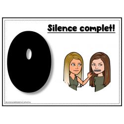 Niveaux de voix (0 à 4) - Affichage bitmoji