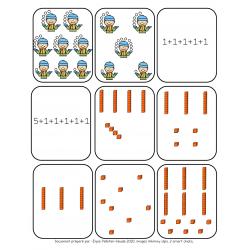 Bataille représentation des nombres de 20 à 100