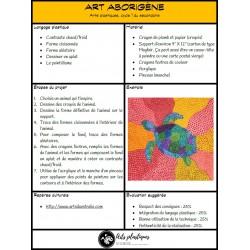 Art aborigène (arts plastiques cycle 1)