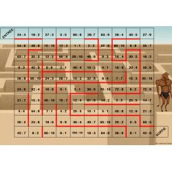 Le labyrinthe - la division