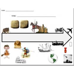 Ligne du temps imagée sur les périodes historiques
