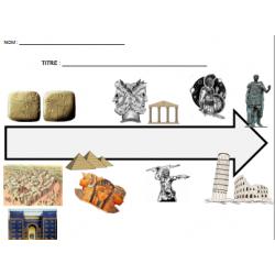 Ligne du temps imagée Antiquité