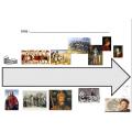 Activités sur le Moyen Âge
