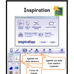 Inspiration - Procédure