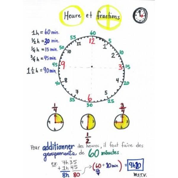 Fraction et heure
