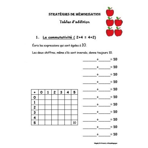 Stratégies pour mémoriser les tables d'additions