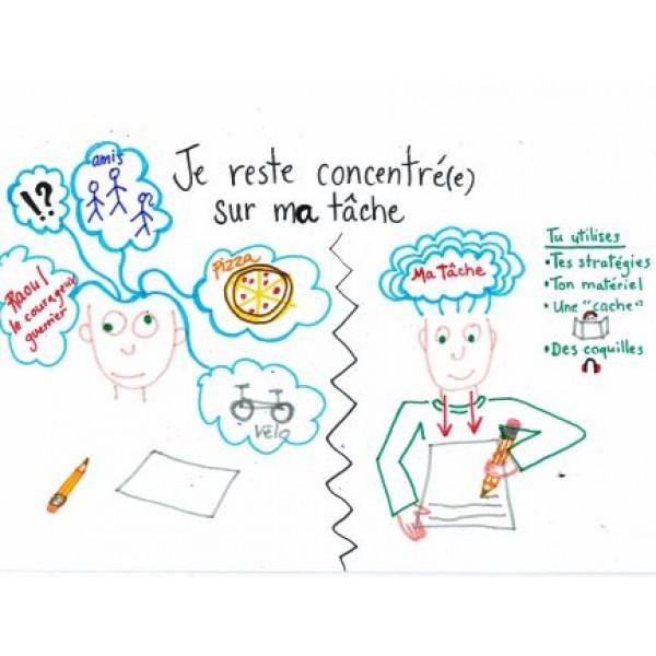 TDAH - Je reste concentré(e)