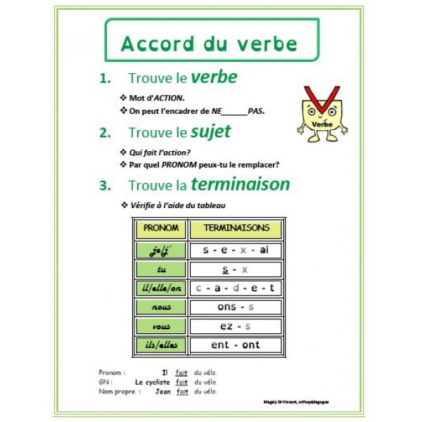 Accord du verbe - Procédure