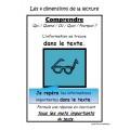 4 dimensions de la lecture