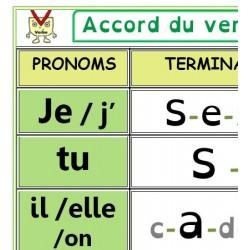 Accord du verbe (GV) - Le prédicat
