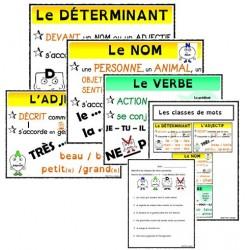Les classes de mots - Affiches et exercices