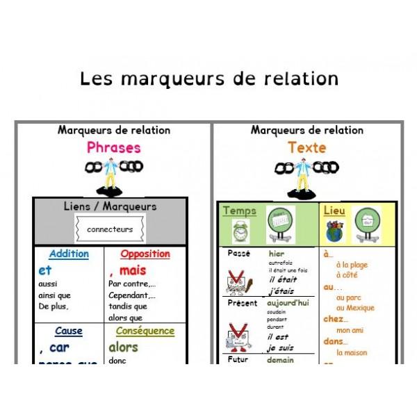Marqueurs de relation - phrase et texte