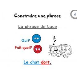 Structure de la phrase de base à complexe