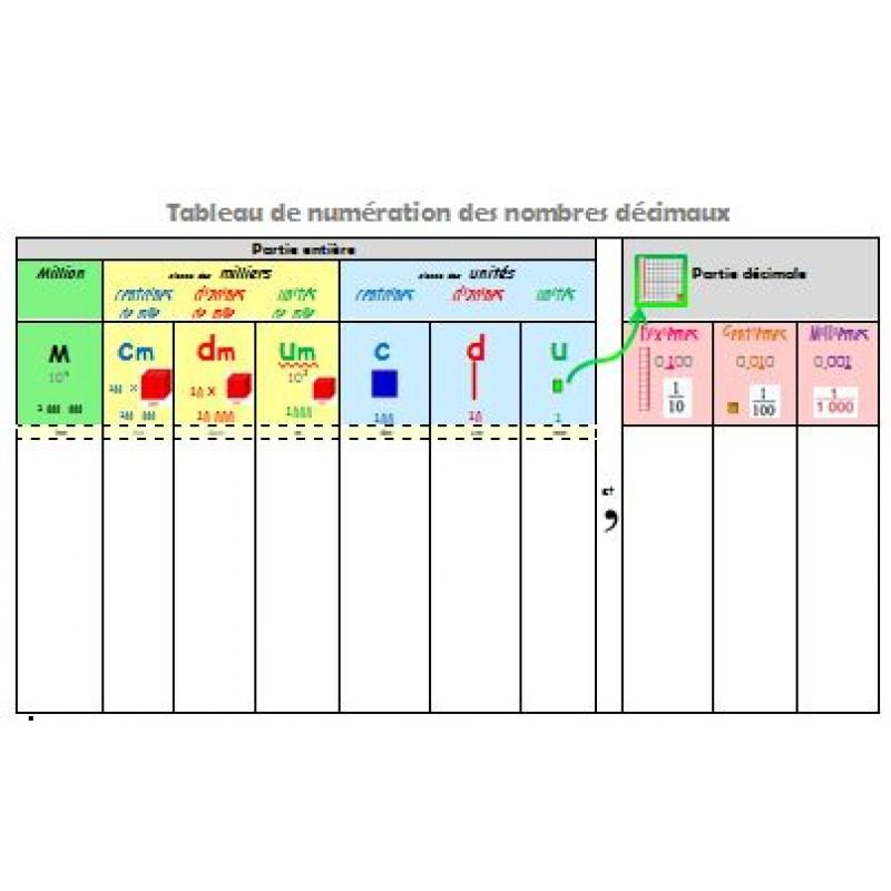 Tableau De Numeration 3e Cycle