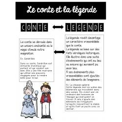 Conte vs Légende