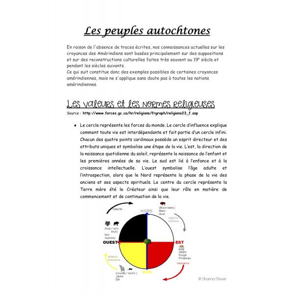 Document de travail sur les peuples autochtones