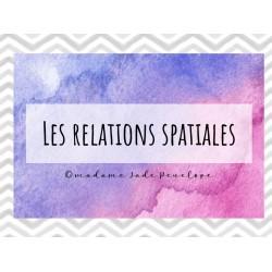 Les relations spatiales