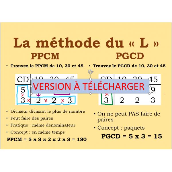 Affiche_PPCM et PGCD